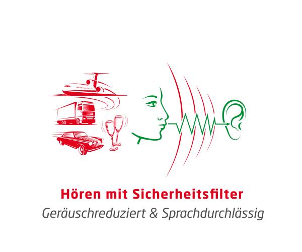 Diskrete Hörgeräte im Vergleich im Kreis Kornwestheim, Ludwigsburg, Stuttgart